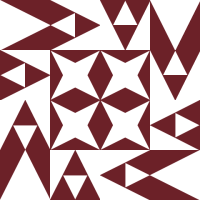 Yii2 extensions | Hendro Gunarto