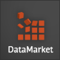 Thumbnail for Presentation at the European Data Forum